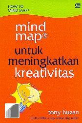 Mindmap, Kabarsehat.com