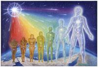 Kecerdasan Spiritual, Holistik, Kabarsehat.com